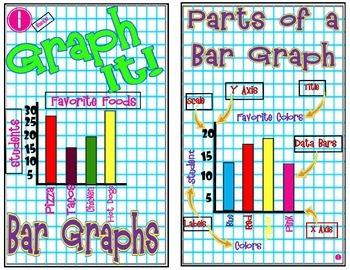 Bar Graphs - Graphing - Graph It!  Mini Book 1 Basics