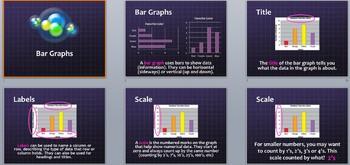 Bar Graphs HM 6.6 PowerPoint