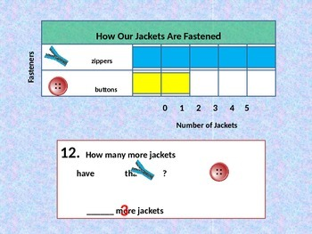 Bar Graphs. How to Read Bar Graphs for Visual Learners.
