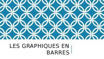 Bar Graphs Intro