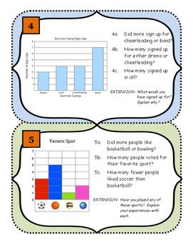 Bar Graphs Investigations Task Cards Data Analysis Charts