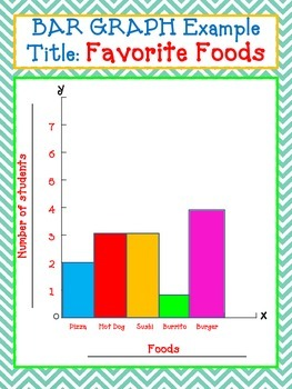 Bar Graphs, Line Graphs, and Pictographs