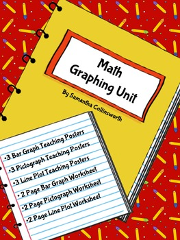 Bar Graphs, Line Plots, Pictographs Teaching Posters and Worksheets