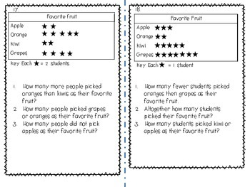 Bar Graphs, Pictograph and Tally Chart Word Problems (QR Codes)