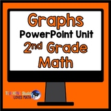 Bar Graphs Picture Graphs Math Unit 2nd Grade Distance Learning
