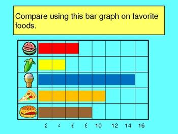 Bar Graphs Powerpoint