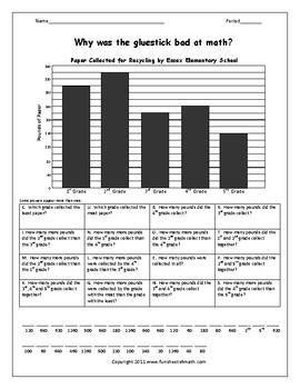 Bar Graphs Worksheets | Teachers Pay Teachers