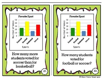 Bar Graphs and Data: Graphing Bar Graphs- Task Cards