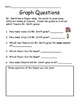 Bar Graphs With Comprehension Questions (K-1st)