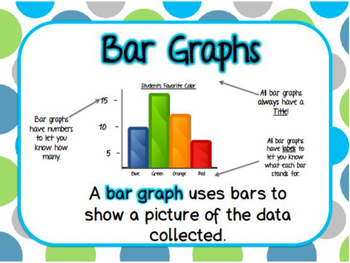 Bar Graphs and Pictographs Bundle