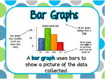 Bar Graphs and Pictographs Bundle