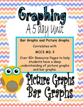 Bar Graphs and Picture Graphs Common Core MCC3.MD.3