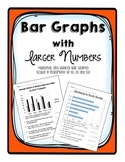 Bar Graphs with Larger Numbers