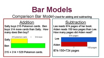 Math in Focus Bar Model Anchor Charts