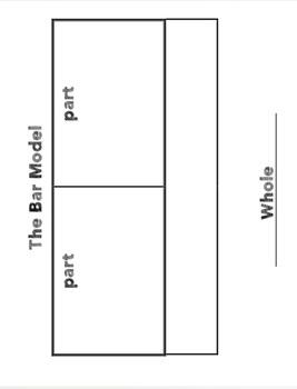 Bar Model BUNDLE / Part Part Whole