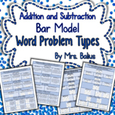 Bar Model Word Problem Types Addition and Subtraction Stri