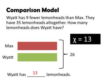 Bar Modeling Bootcamp (Singapore Math, Math in Focus)