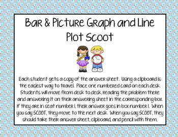 Bar & Picture Graph and Line Plot Scoot