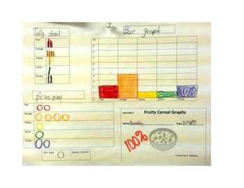 Bar Graph and Pictograph of Fruity Loop Cereal MCC3.MD.3 3.MD.B.3