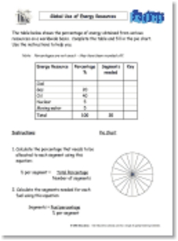 Bar and Pie Charts Practice