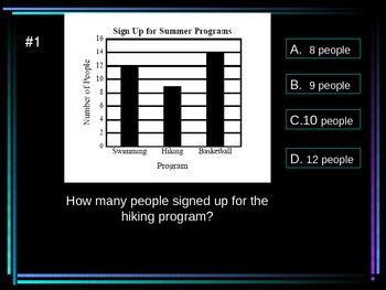 Bar graph Powerpoint Game