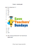 Bar graph (and conversion graph)  lesson plans, worksheets and more