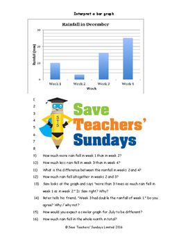 Bar graph (and conversion graph) worksheets (3 levels of difficulty)