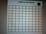 Bar graph for the amount of letters in students names