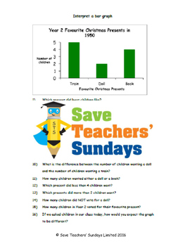 Bar graphs lesson plans, worksheets and more