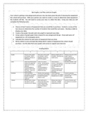 Bar graphs, line graphs, line plots and volume