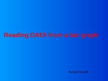 Bar graphs (reading the data)