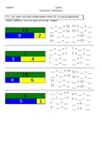 Bar model number families