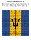 Barbados Flag Hundred Chart Mystery Picture with Number Cards