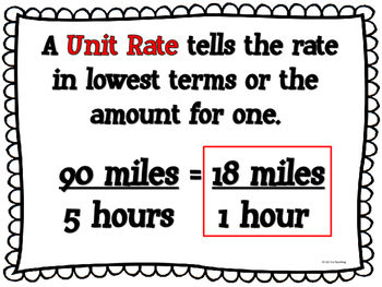 ☆ Apply Unit Rates and Ratios in the Real World | Common Core ...