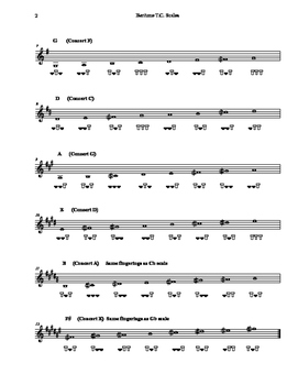 Baritone Treble Clef Major Scales with Fingerings