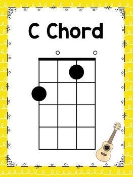 Baritone Ukulele Chords: Primary Colors