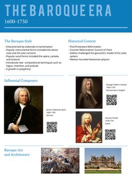 Baroque Era Poster