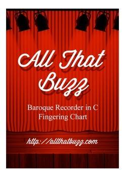 Baroque Soprano C Recorder Fingering Guide