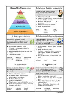 FREE Barrett's Taxonomy Summary