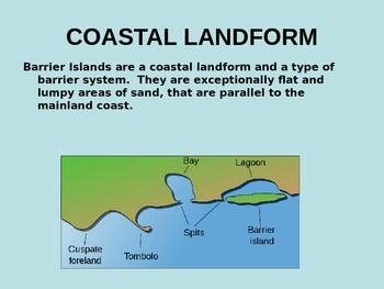 Barrier Island Gulf Coast Editable