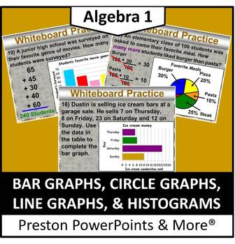 Bars Graphs, Circle Graphs, Line Graphs, & Histograms in a PowerPoint