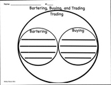 Bartering, Buying, and Trading Comparison