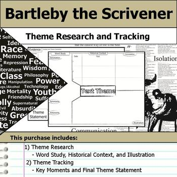 Bartleby the Scrivener - Theme Tracking Notes Etymology & Context Research