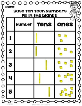 Base Ten Blocks 10s and 1s, Add and Subtract with Multiples of 10s