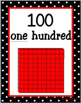Base 10 Decade Number Posters ~ Black and White Polka Dots