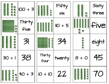 Base 10, Expanded, and Number Form Place Value Dominoes