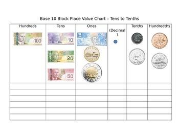 Base 10 , Money worksheet