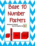 Base-10 Number Posters