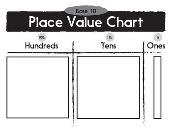Base 10 Place Value Chart