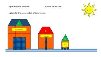 Base Ten Block Fun: Placeville (Teacher Advanced Powerpoint)
